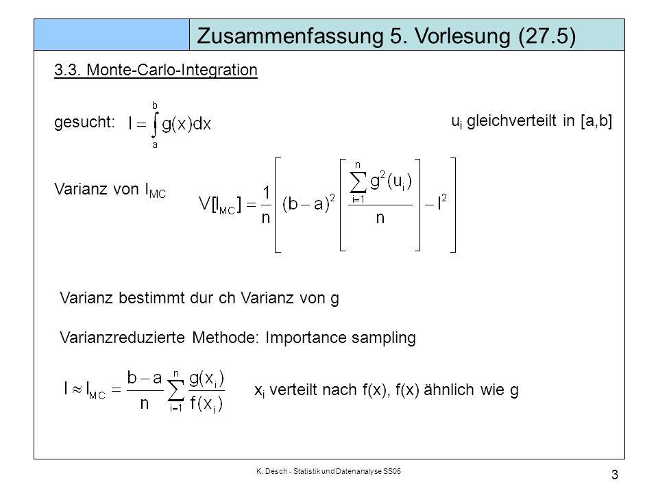 K. Desch - Statistik und Datenanalyse SS05 3 Zusammenfassung 5. Vorlesung (27.5) 3.3. Monte-Carlo-Integration gesucht: u i gleichverteilt in [a,b] Var
