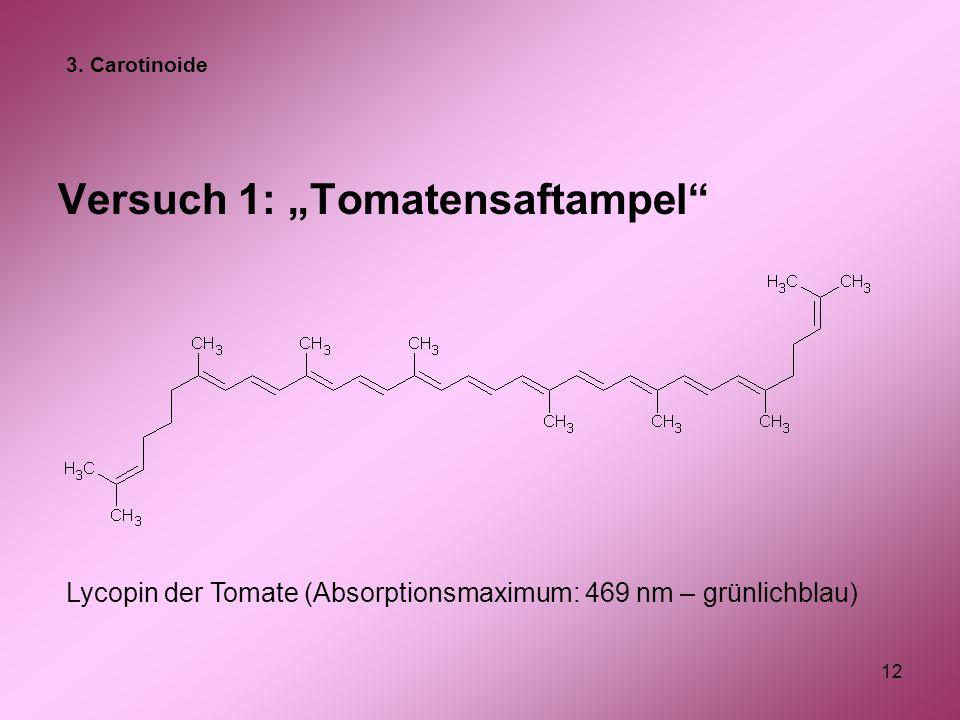 "12 Versuch 1: ""Tomatensaftampel"" Lycopin der Tomate (Absorptionsmaximum: 469 nm – grünlichblau) 3. Carotinoide"