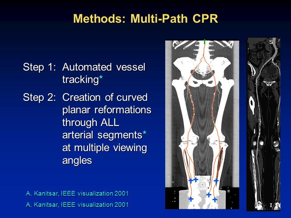 6 Paths rightATAFAPTAPTAFAleftATA Methods: Multi-Path CPR