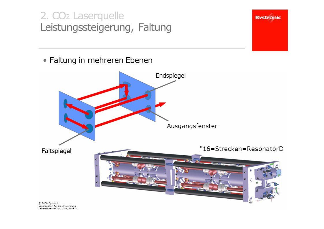 2. CO 2 Laserquelle Leistungssteigerung, Faltung Faltung in mehreren Ebenen Endspiegel Ausgangsfenster