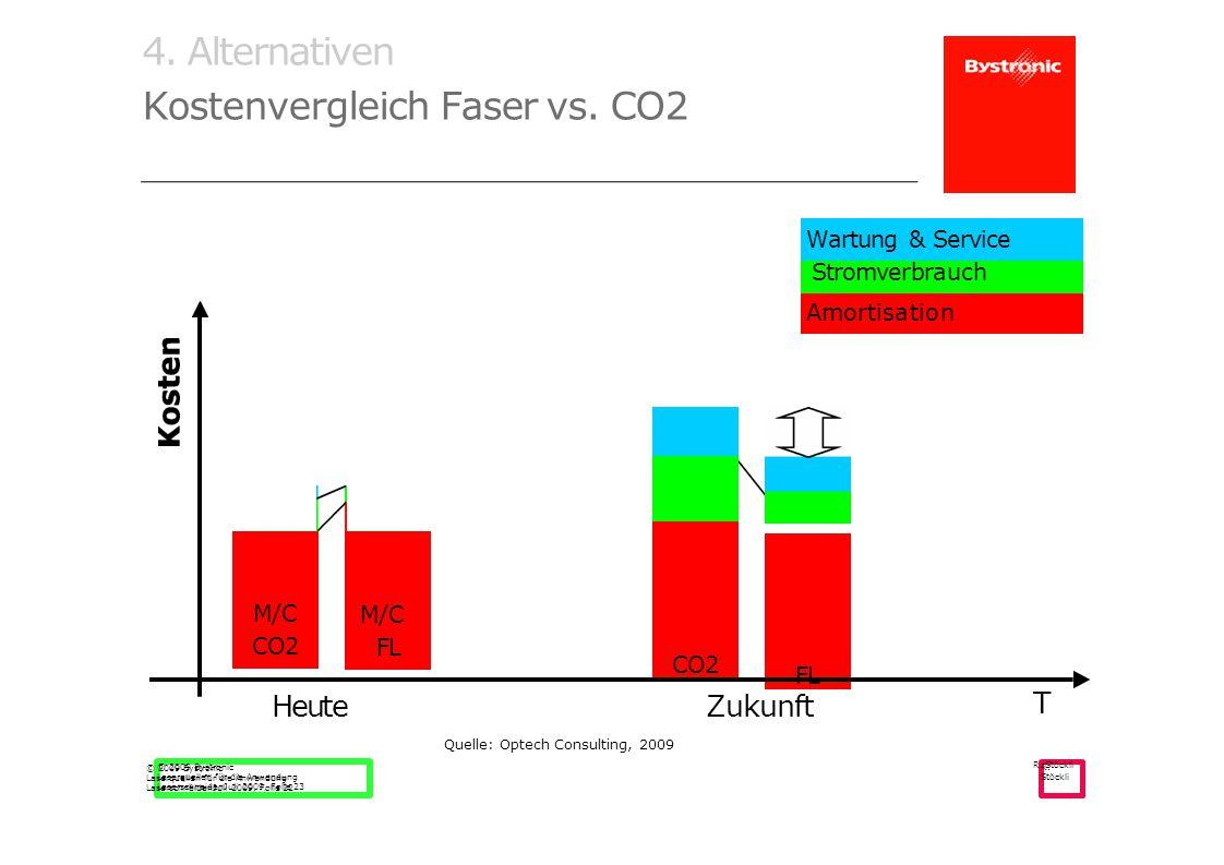 R. Stöckli © 2009 Bystronic Laserquellen für die Anwendung LaserschneidenJuli 2009, Folie 23 4. Alternativen Kostenvergleich Faser vs. CO2 Wartung & S