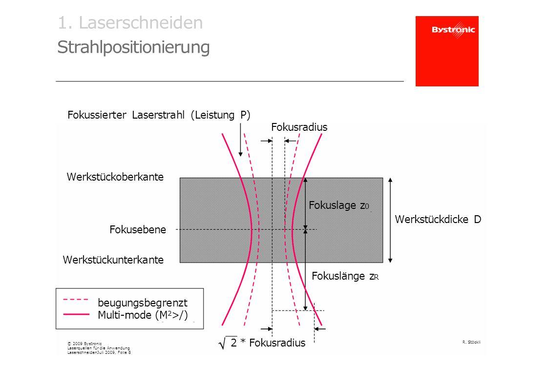 1. Laserschneiden Strahlpositionierung Fokussierter Laserstrahl (Leistung P) beugungsbegrenzt Multi-mode (M 2 >/) Fokusradius Werkstückoberkante Fokus