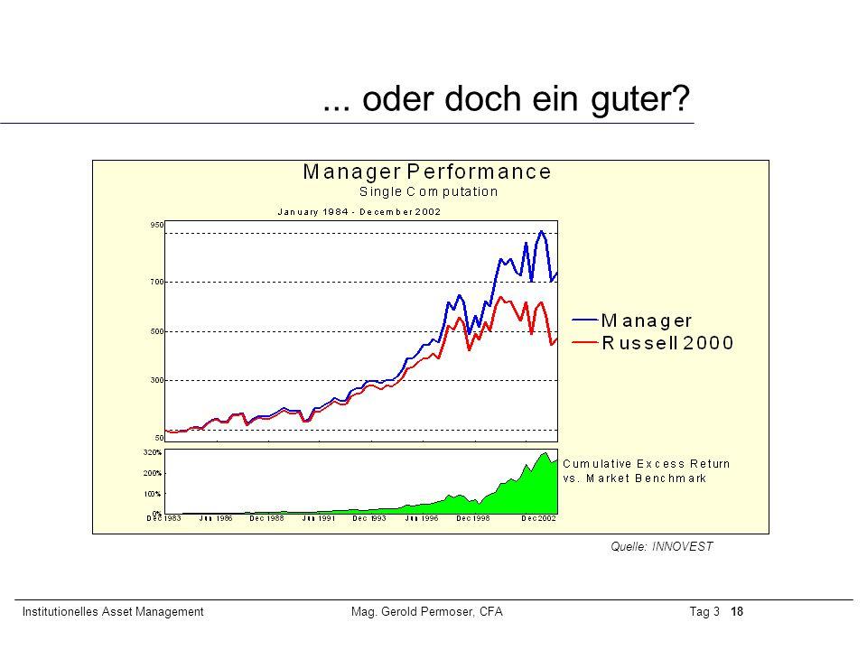 Tag 3 18Institutionelles Asset ManagementMag. Gerold Permoser, CFA... oder doch ein guter? Quelle: INNOVEST