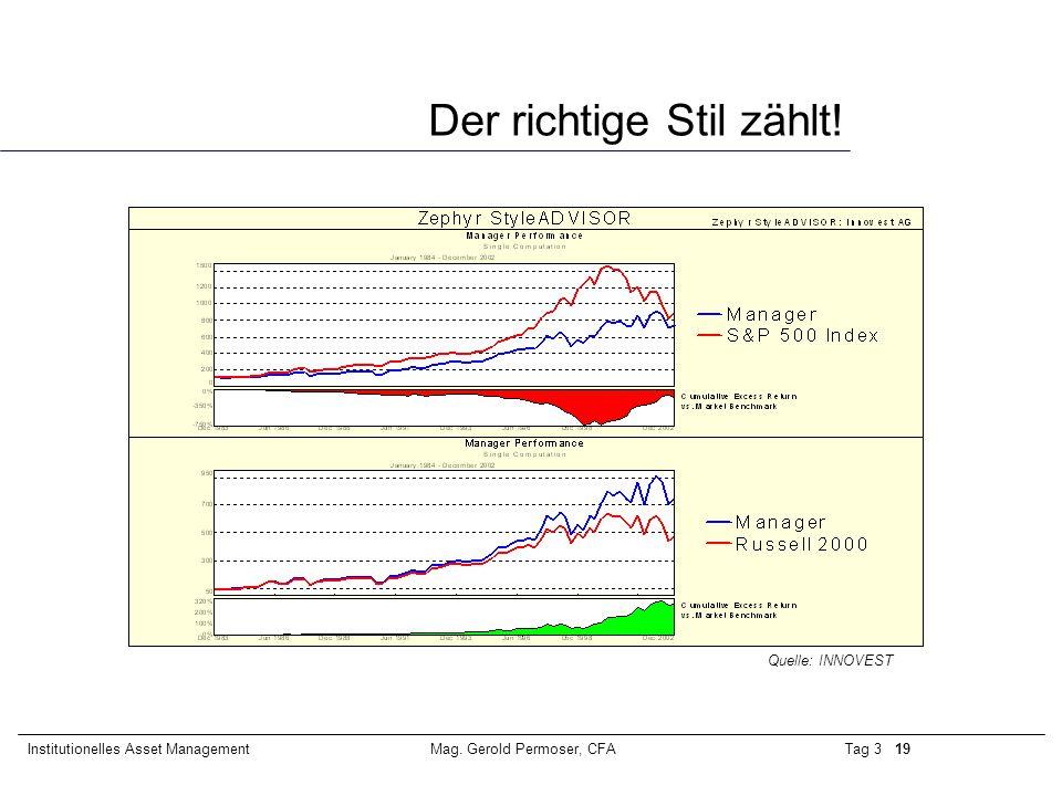 Tag 3 19Institutionelles Asset ManagementMag. Gerold Permoser, CFA Der richtige Stil zählt! Quelle: INNOVEST
