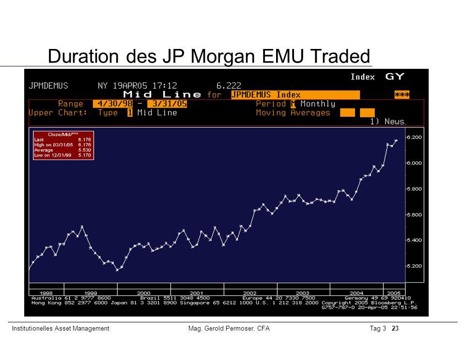 Tag 3 23Institutionelles Asset ManagementMag. Gerold Permoser, CFA Duration des JP Morgan EMU Traded