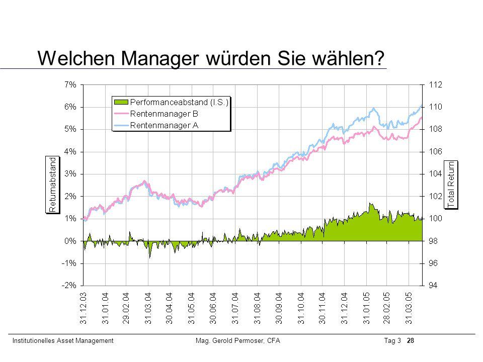 Tag 3 28Institutionelles Asset ManagementMag. Gerold Permoser, CFA Welchen Manager würden Sie wählen?