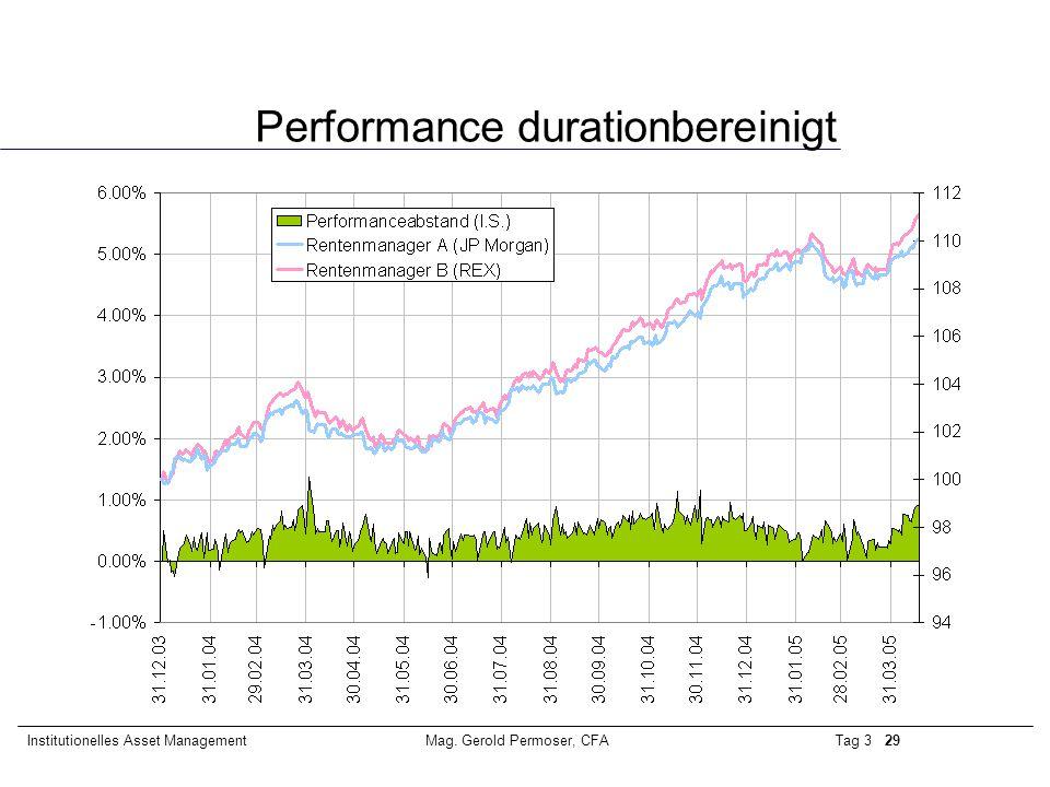 Tag 3 29Institutionelles Asset ManagementMag. Gerold Permoser, CFA Performance durationbereinigt