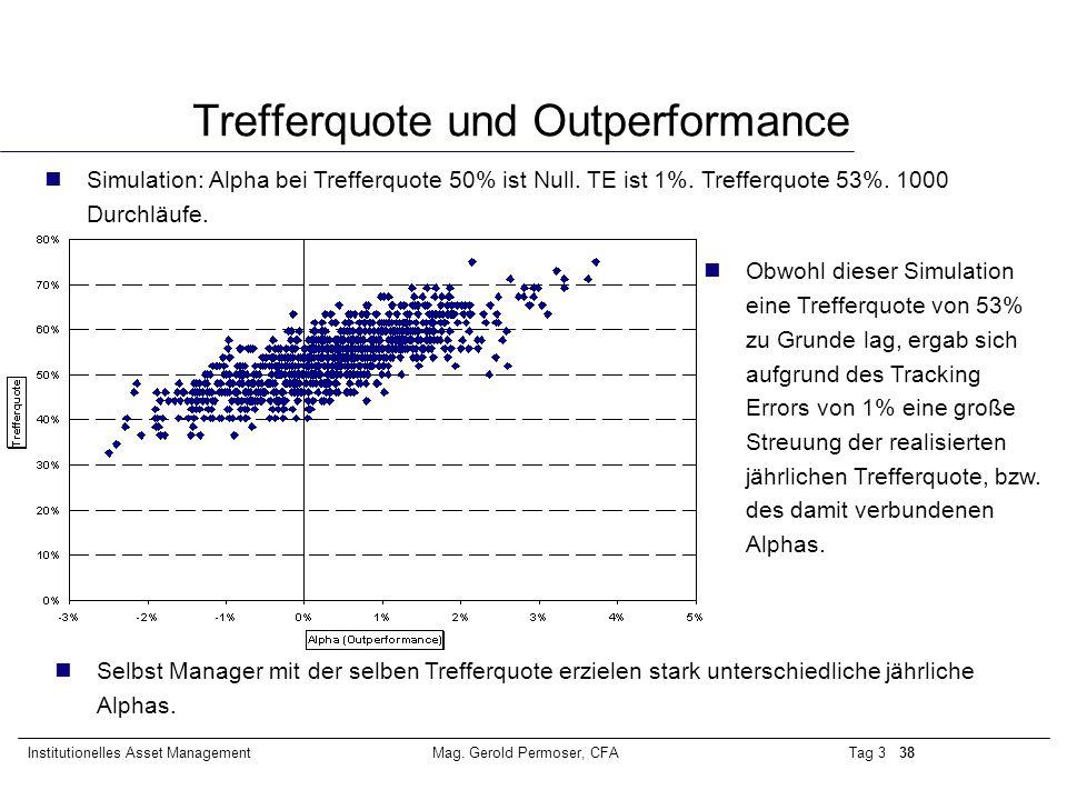 Tag 3 38Institutionelles Asset ManagementMag. Gerold Permoser, CFA Trefferquote und Outperformance Selbst Manager mit der selben Trefferquote erzielen