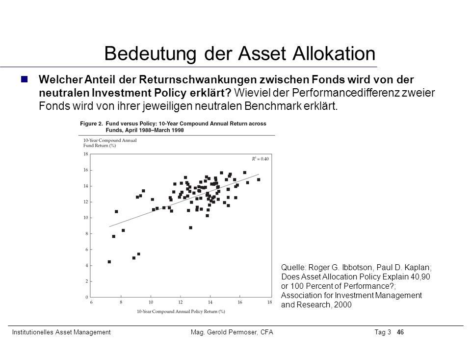 Tag 3 46Institutionelles Asset ManagementMag. Gerold Permoser, CFA Bedeutung der Asset Allokation nWelcher Anteil der Returnschwankungen zwischen Fond