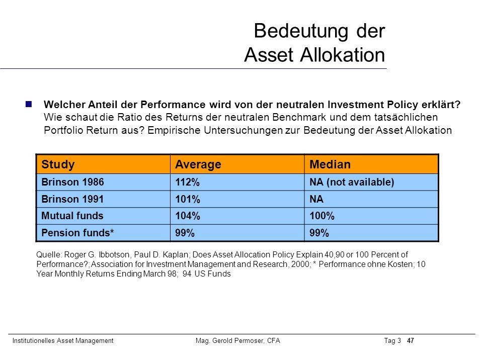 Tag 3 47Institutionelles Asset ManagementMag. Gerold Permoser, CFA Bedeutung der Asset Allokation StudyAverageMedian Brinson 1986112%NA (not available
