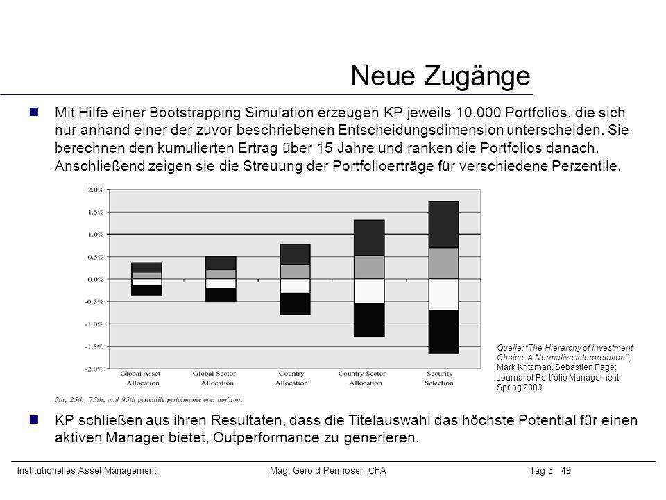 Tag 3 49Institutionelles Asset ManagementMag. Gerold Permoser, CFA Neue Zugänge nMit Hilfe einer Bootstrapping Simulation erzeugen KP jeweils 10.000 P