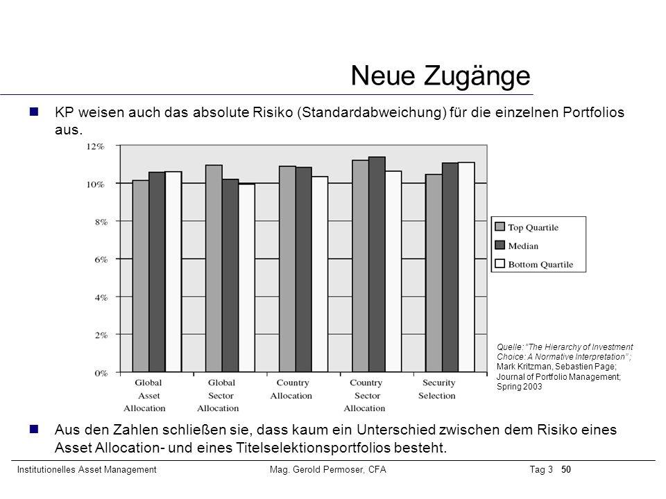 Tag 3 50Institutionelles Asset ManagementMag. Gerold Permoser, CFA Neue Zugänge nKP weisen auch das absolute Risiko (Standardabweichung) für die einze