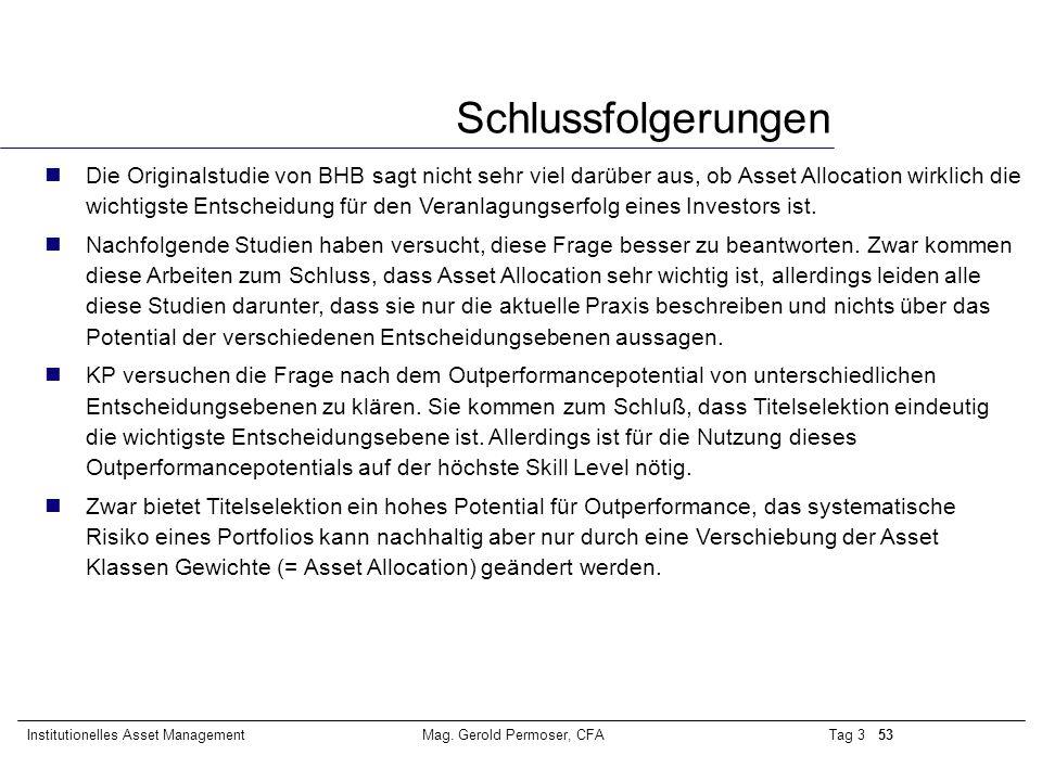 Tag 3 53Institutionelles Asset ManagementMag. Gerold Permoser, CFA Schlussfolgerungen nDie Originalstudie von BHB sagt nicht sehr viel darüber aus, ob