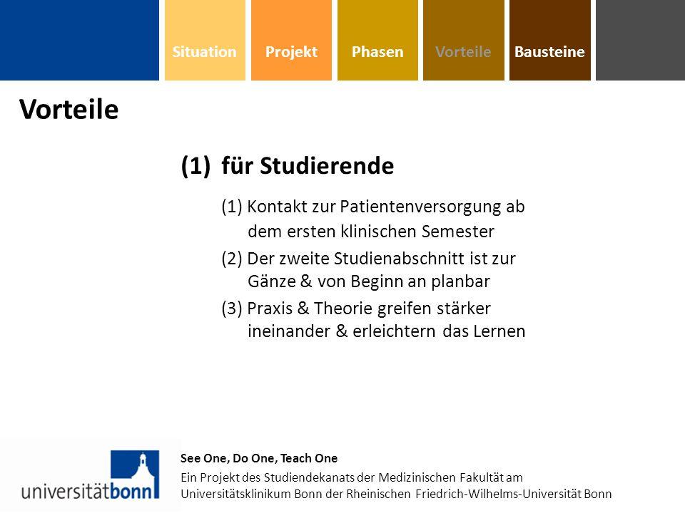 (1)für Studierende (1) Kontakt zur Patientenversorgung ab dem ersten klinischen Semester (2) Der zweite Studienabschnitt ist zur Gänze & von Beginn an planbar (3) Praxis & Theorie greifen stärker ineinander & erleichtern das Lernen See One, Do One, Teach One Ein Projekt des Studiendekanats der Medizinischen Fakultät am Universitätsklinikum Bonn der Rheinischen Friedrich-Wilhelms-Universität Bonn Vorteile BausteinePhasenVorteileProjektSituation