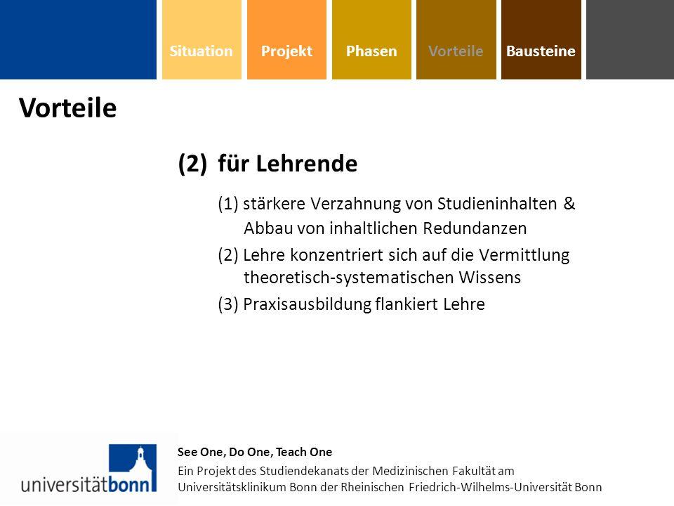 (2)für Lehrende (1) stärkere Verzahnung von Studieninhalten & Abbau von inhaltlichen Redundanzen (2) Lehre konzentriert sich auf die Vermittlung theoretisch-systematischen Wissens (3) Praxisausbildung flankiert Lehre See One, Do One, Teach One Ein Projekt des Studiendekanats der Medizinischen Fakultät am Universitätsklinikum Bonn der Rheinischen Friedrich-Wilhelms-Universität Bonn Vorteile BausteinePhasenVorteileProjektSituation