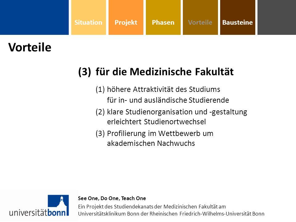 (3)für die Medizinische Fakultät (1)höhere Attraktivität des Studiums für in- und ausländische Studierende (2)klare Studienorganisation und -gestaltung erleichtert Studienortwechsel (3)Profilierung im Wettbewerb um akademischen Nachwuchs See One, Do One, Teach One Ein Projekt des Studiendekanats der Medizinischen Fakultät am Universitätsklinikum Bonn der Rheinischen Friedrich-Wilhelms-Universität Bonn Vorteile BausteinePhasenVorteileProjektSituation