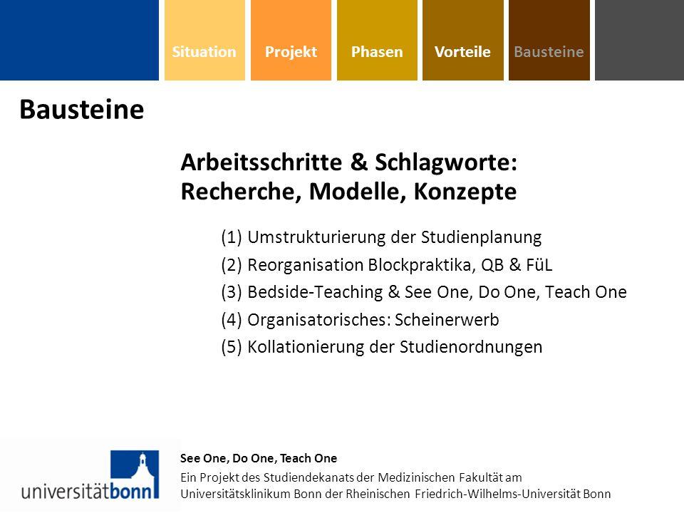 Arbeitsschritte & Schlagworte: Recherche, Modelle, Konzepte (1)Umstrukturierung der Studienplanung (2)Reorganisation Blockpraktika, QB & FüL (3)Bedside-Teaching & See One, Do One, Teach One (4)Organisatorisches: Scheinerwerb (5)Kollationierung der Studienordnungen See One, Do One, Teach One Ein Projekt des Studiendekanats der Medizinischen Fakultät am Universitätsklinikum Bonn der Rheinischen Friedrich-Wilhelms-Universität Bonn Bausteine PhasenVorteileProjektSituation