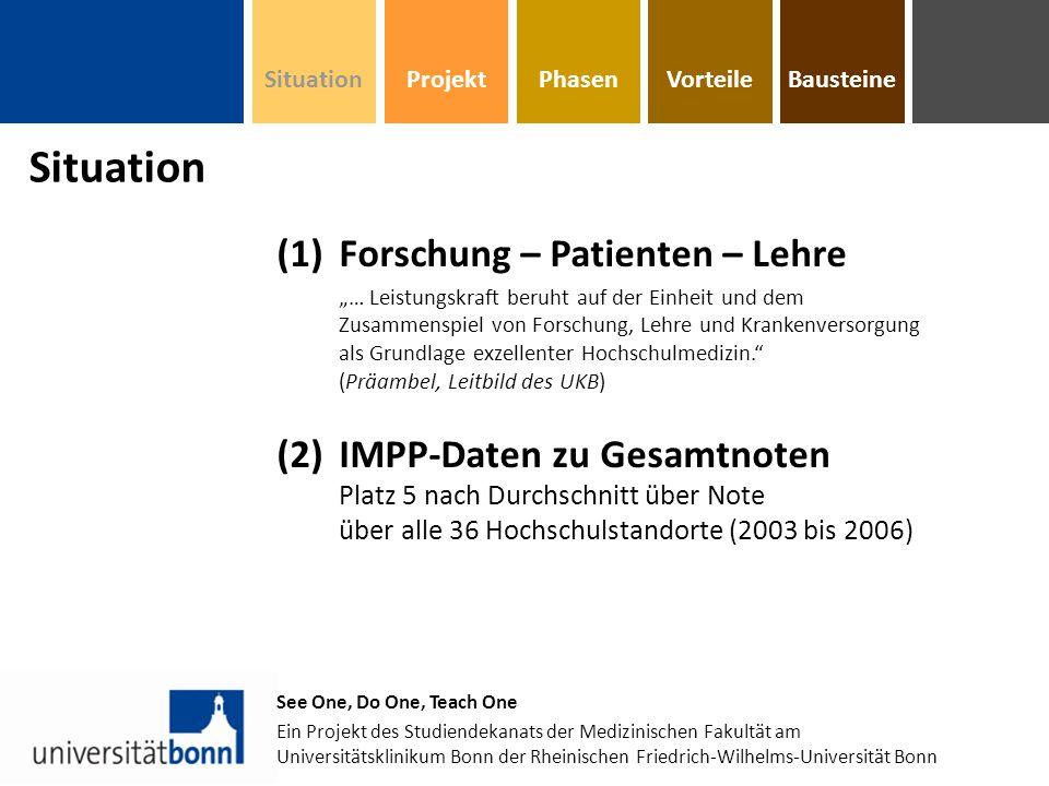 """See One, Do One, Teach One Ein Projekt des Studiendekanats der Medizinischen Fakultät am Universitätsklinikum Bonn der Rheinischen Friedrich-Wilhelms-Universität Bonn (1)Forschung – Patienten – Lehre """"… Leistungskraft beruht auf der Einheit und dem Zusammenspiel von Forschung, Lehre und Krankenversorgung als Grundlage exzellenter Hochschulmedizin. (Präambel, Leitbild des UKB) (2)IMPP-Daten zu Gesamtnoten Platz 5 nach Durchschnitt über Note über alle 36 Hochschulstandorte (2003 bis 2006) Situation BausteinePhasenVorteileProjektSituation"""