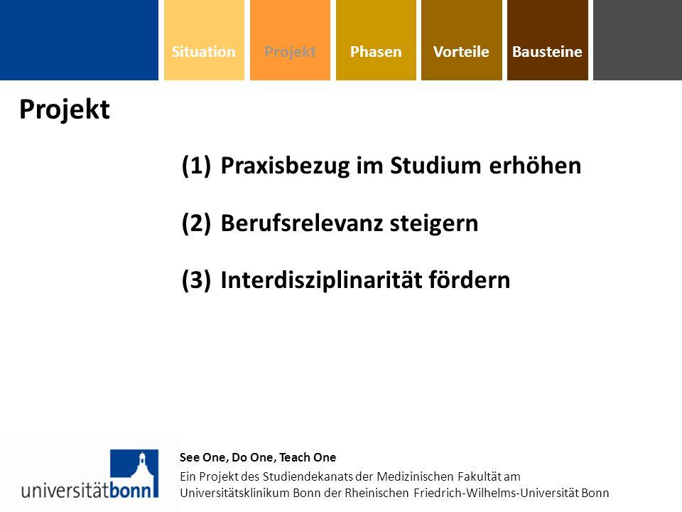 See One, Do One, Teach One Ein Projekt des Studiendekanats der Medizinischen Fakultät am Universitätsklinikum Bonn der Rheinischen Friedrich-Wilhelms-Universität Bonn (1)Praxisbezug im Studium erhöhen (2)Berufsrelevanz steigern (3)Interdisziplinarität fördern Projekt BausteinePhasenVorteileProjektSituation