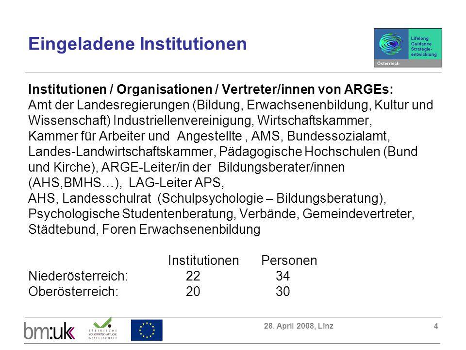 28. April 2008, Linz4 Eingeladene Institutionen Institutionen / Organisationen / Vertreter/innen von ARGEs: Amt der Landesregierungen (Bildung, Erwach