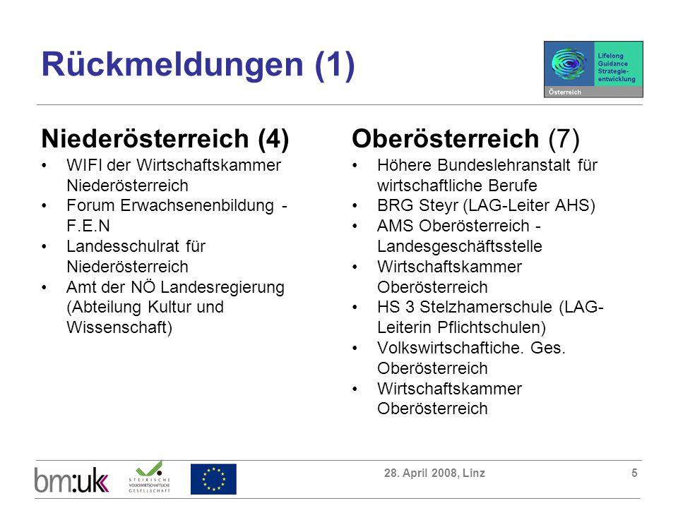 28. April 2008, Linz5 Rückmeldungen (1) Niederösterreich (4) WIFI der Wirtschaftskammer Niederösterreich Forum Erwachsenenbildung - F.E.N Landesschulr