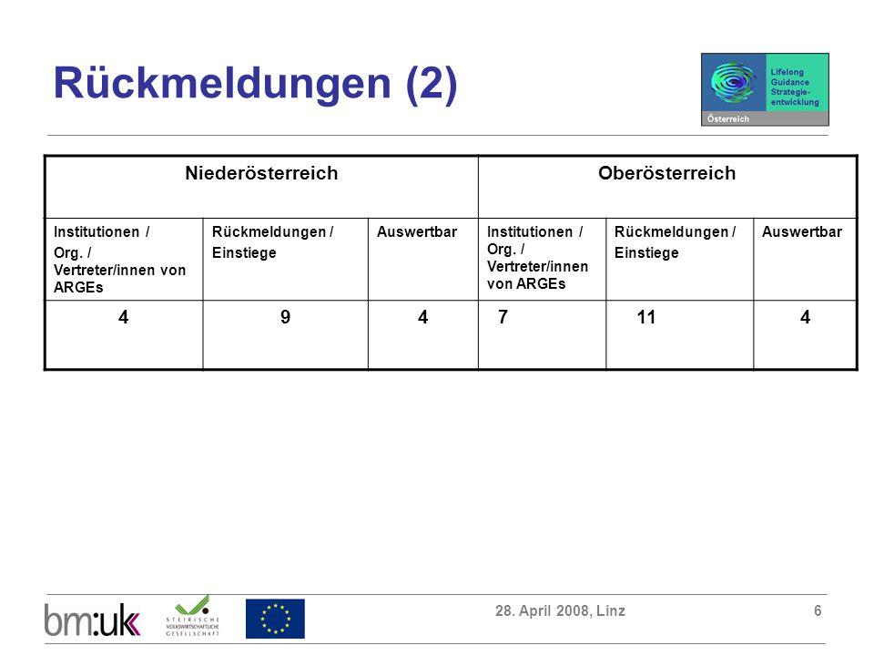 28. April 2008, Linz6 Rückmeldungen (2) NiederösterreichOberösterreich Institutionen / Org.