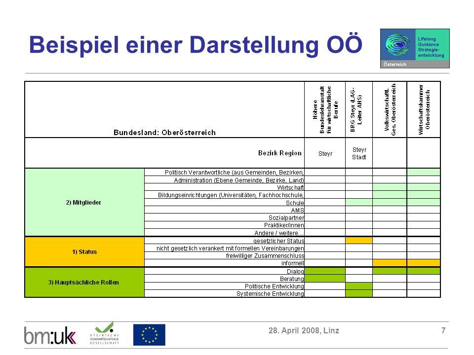 28. April 2008, Linz7 Beispiel einer Darstellung OÖ