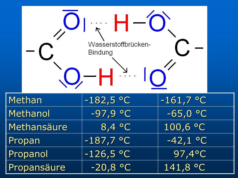 Methan -182,5 °C -161,7 °C Methanol -97,9 °C -97,9 °C -65,0 °C -65,0 °C Methansäure 8,4 °C 8,4 °C 100,6 °C 100,6 °C Propan -187,7 °C -42,1 °C -42,1 °C Propanol -126,5 °C 97,4°C 97,4°C Propansäure -20,8 °C -20,8 °C 141,8 °C 141,8 °C