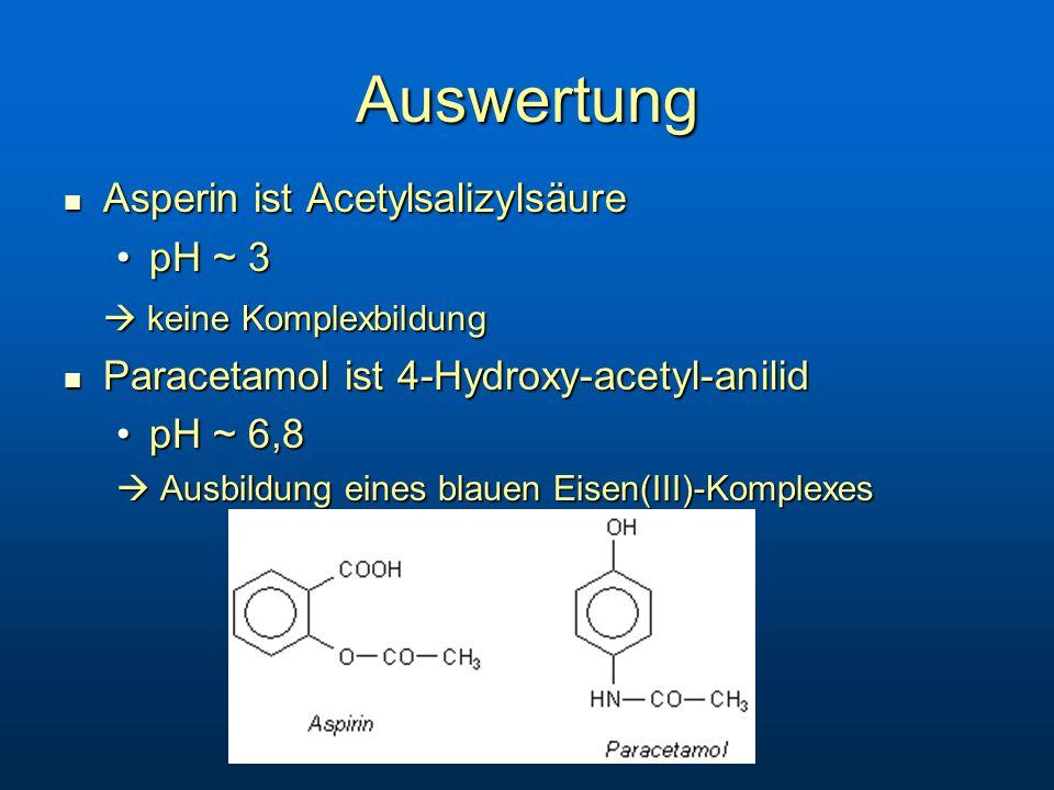 Auswertung Asperin ist Acetylsalizylsäure Asperin ist Acetylsalizylsäure pH ~ 3pH ~ 3  keine Komplexbildung Paracetamol ist 4-Hydroxy-acetyl-anilid Paracetamol ist 4-Hydroxy-acetyl-anilid pH ~ 6,8pH ~ 6,8  Ausbildung eines blauen Eisen(III)-Komplexes