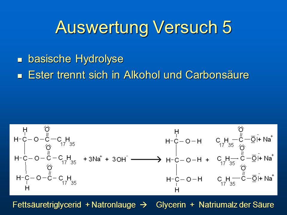 Auswertung Versuch 5 basische Hydrolyse basische Hydrolyse Ester trennt sich in Alkohol und Carbonsäure Ester trennt sich in Alkohol und Carbonsäure Fettsäuretriglycerid + Natronlauge  Glycerin + Natriumalz der Säure