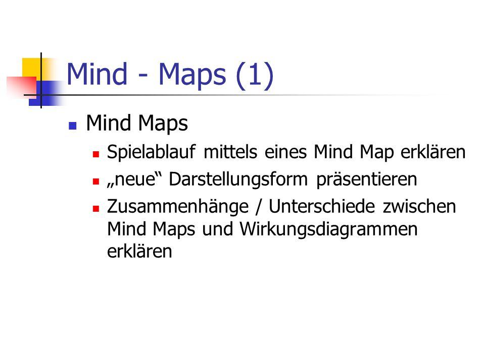 """Mind - Maps (1) Mind Maps Spielablauf mittels eines Mind Map erklären """"neue"""" Darstellungsform präsentieren Zusammenhänge / Unterschiede zwischen Mind"""