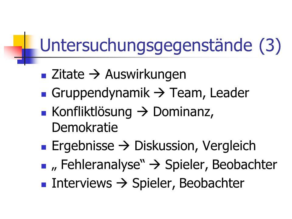 Untersuchungsgegenstände (3) Zitate  Auswirkungen Gruppendynamik  Team, Leader Konfliktlösung  Dominanz, Demokratie Ergebnisse  Diskussion, Vergle