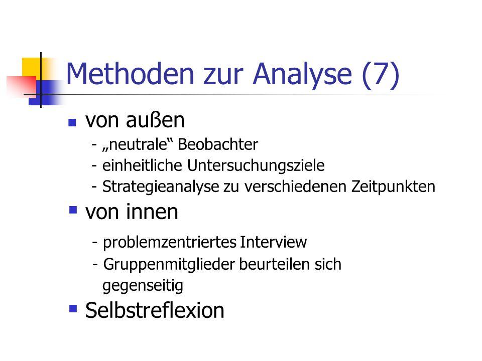 """von außen - """"neutrale"""" Beobachter - einheitliche Untersuchungsziele - Strategieanalyse zu verschiedenen Zeitpunkten  von innen - problemzentriertes I"""