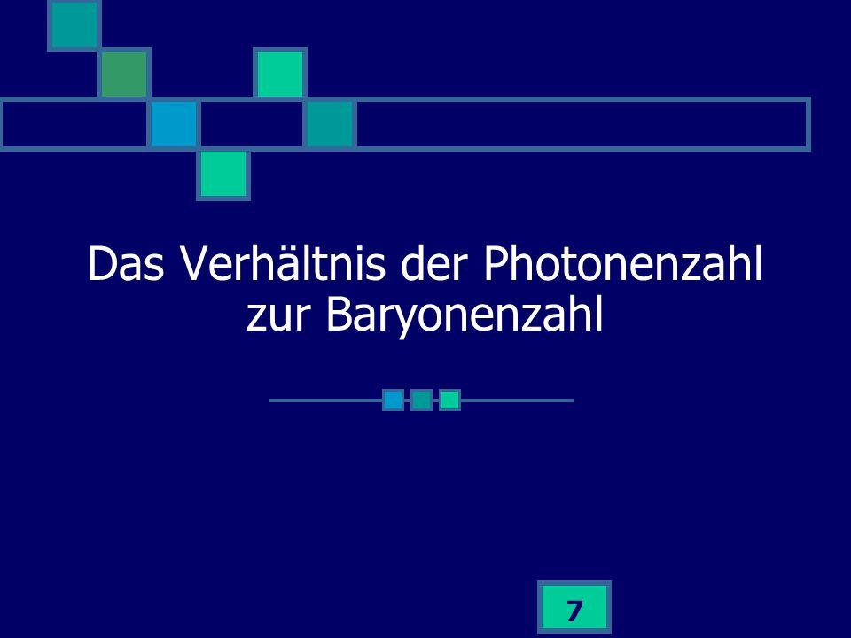 8 Baryonen = Protonen + Neutronen Teilchenzahldichte sinkt umgekehrt proportional zum Volumen Gilt auch für Photonen Photonen + Baryonen → kosm.