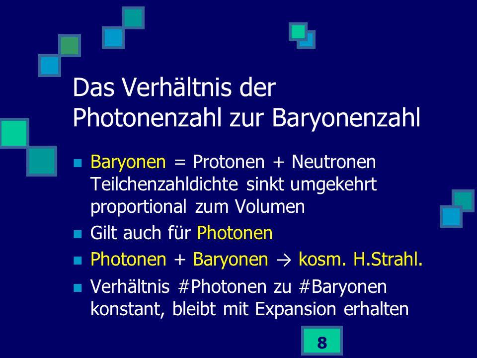 8 Baryonen = Protonen + Neutronen Teilchenzahldichte sinkt umgekehrt proportional zum Volumen Gilt auch für Photonen Photonen + Baryonen → kosm. H.Str