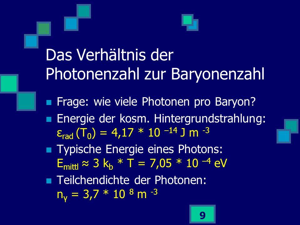 9 Frage: wie viele Photonen pro Baryon? Energie der kosm. Hintergrundstrahlung: ε rad (T 0 ) = 4,17 * 10 –14 J m -3 Typische Energie eines Photons: E
