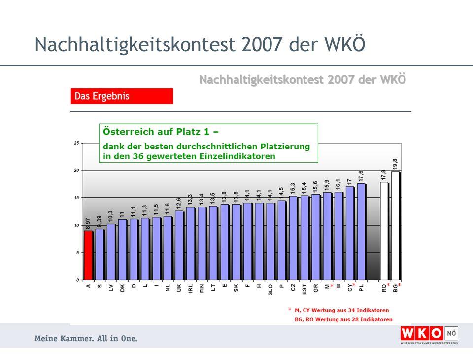 Nachhaltigkeitskontest 2007 der WKÖ