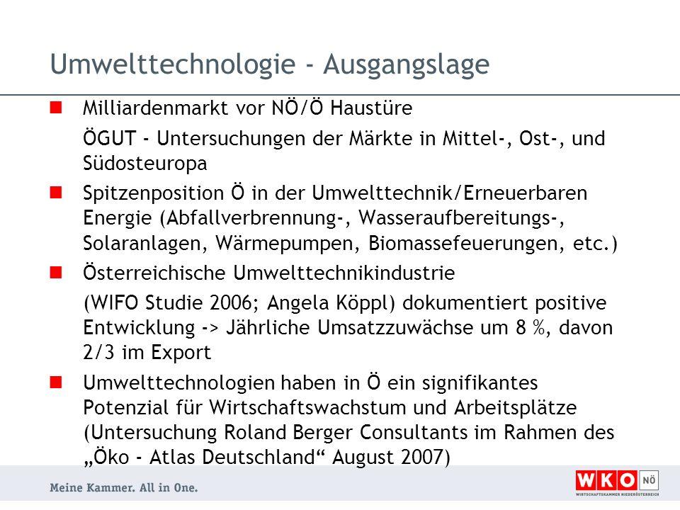 """Milliardenmarkt vor NÖ/Ö Haustüre ÖGUT - Untersuchungen der Märkte in Mittel-, Ost-, und Südosteuropa Spitzenposition Ö in der Umwelttechnik/Erneuerbaren Energie (Abfallverbrennung-, Wasseraufbereitungs-, Solaranlagen, Wärmepumpen, Biomassefeuerungen, etc.) Österreichische Umwelttechnikindustrie (WIFO Studie 2006; Angela Köppl) dokumentiert positive Entwicklung -> Jährliche Umsatzzuwächse um 8 %, davon 2/3 im Export Umwelttechnologien haben in Ö ein signifikantes Potenzial für Wirtschaftswachstum und Arbeitsplätze (Untersuchung Roland Berger Consultants im Rahmen des """"Öko - Atlas Deutschland August 2007) Umwelttechnologie - Ausgangslage"""