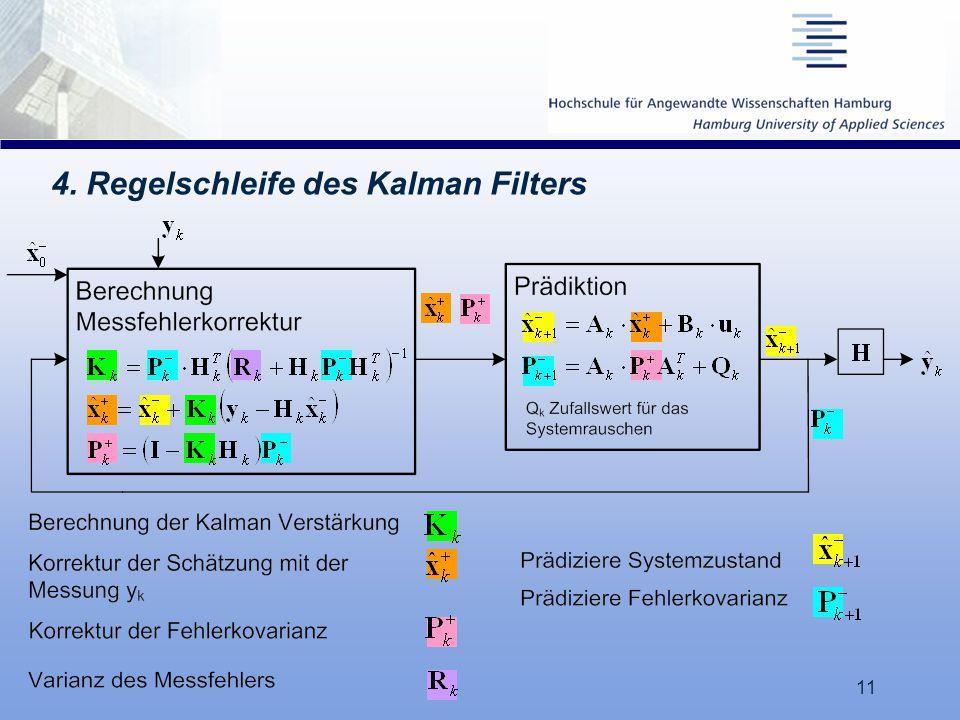 11 4. Regelschleife des Kalman Filters