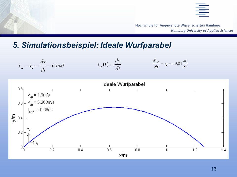 13 5. Simulationsbeispiel: Ideale Wurfparabel