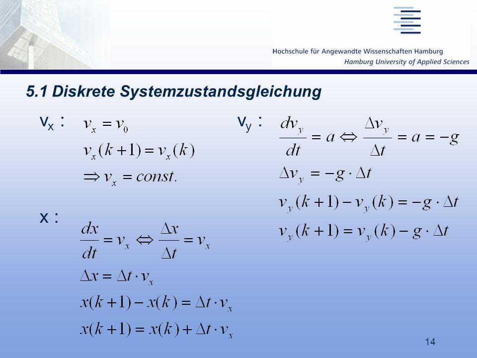 14 5.1 Diskrete Systemzustandsgleichung v x : v y : x :