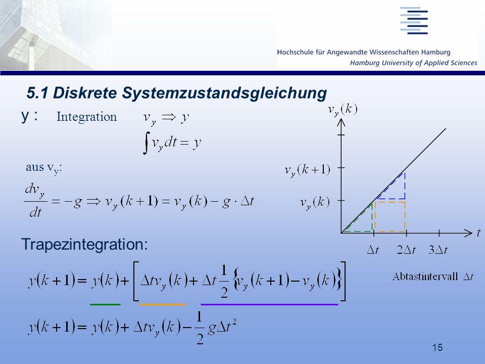 15 5.1 Diskrete Systemzustandsgleichung Integration aus v y : y : Trapezintegration: