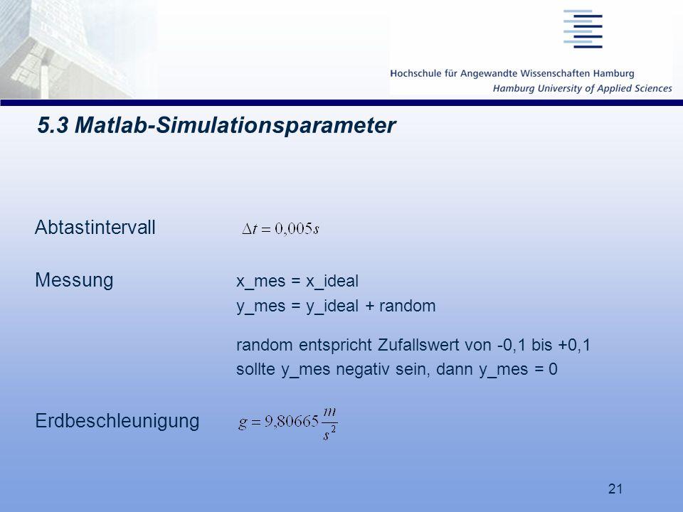 21 5.3 Matlab-Simulationsparameter Abtastintervall Messung x_mes = x_ideal y_mes = y_ideal + random random entspricht Zufallswert von -0,1 bis +0,1 so