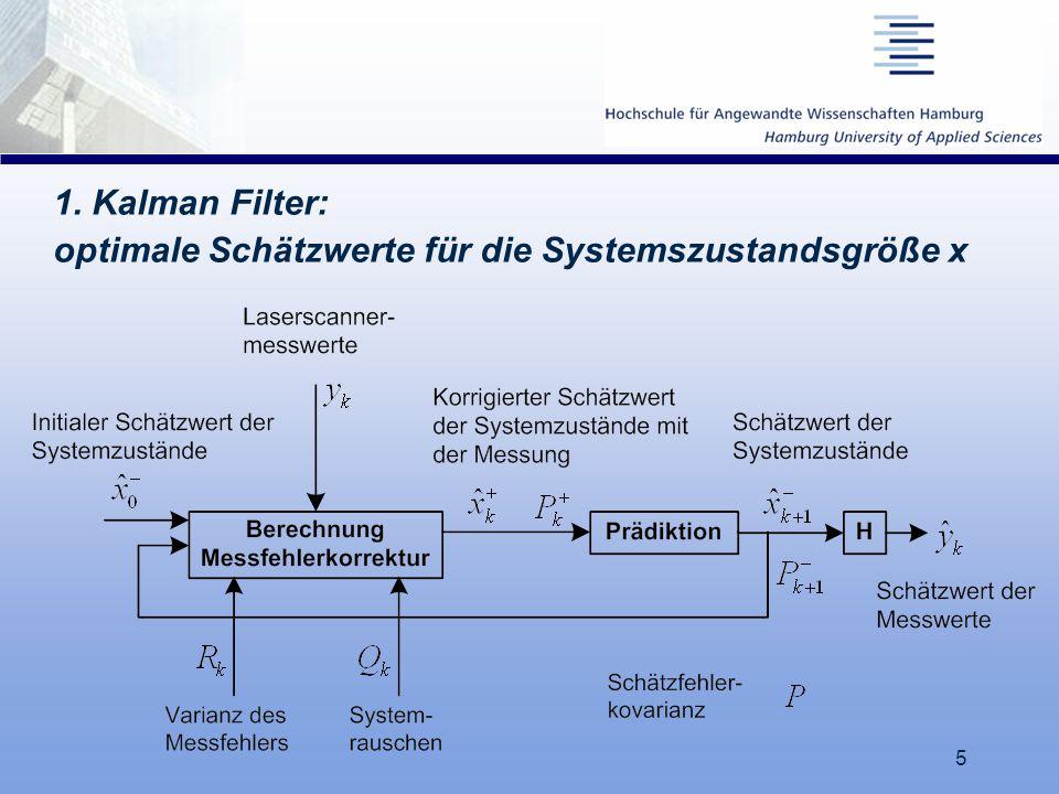 5 1. Kalman Filter: optimale Schätzwerte für die Systemszustandsgröße x