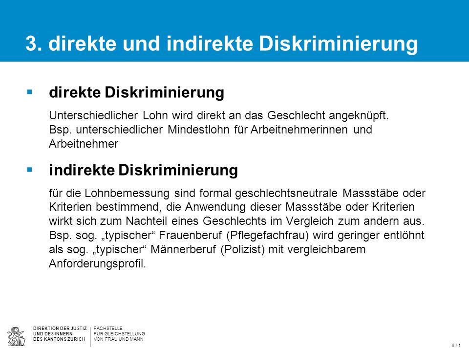 DIREKTION DER JUSTIZ UND DES INNERN DES KANTONS ZÜRICH FACHSTELLE FÜR GLEICHSTELLUNG VON FRAU UND MANN / 1 4.
