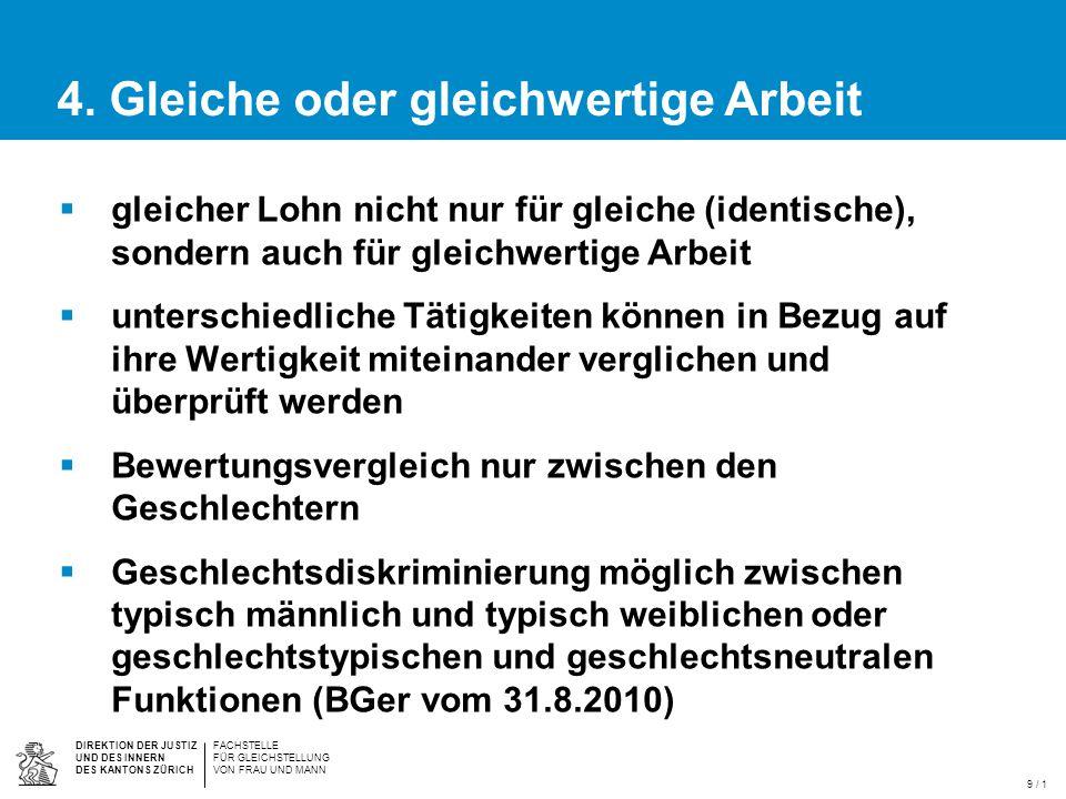 DIREKTION DER JUSTIZ UND DES INNERN DES KANTONS ZÜRICH FACHSTELLE FÜR GLEICHSTELLUNG VON FRAU UND MANN / 1 5.