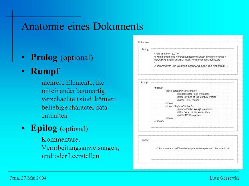 Anatomie eines Dokuments Prolog (optional) Rumpf –mehrere Elemente, die miteinander baumartig verschachtelt sind, können beliebige character data enthalten Epilog (optional) –Kommentare, Verarbeitungsanweisungen, und/oder Leerstellen Lutz GarsteckiJena, 27.Mai 2004