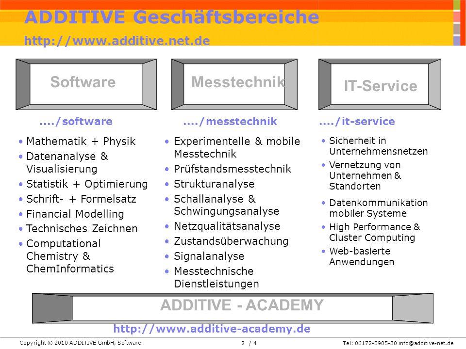 Copyright © 2010 ADDITIVE GmbH, Software Tel: 06172-5905-30 info@additive-net.de/ 42 ADDITIVE Geschäftsbereiche http://www.additive.net.de Experimente