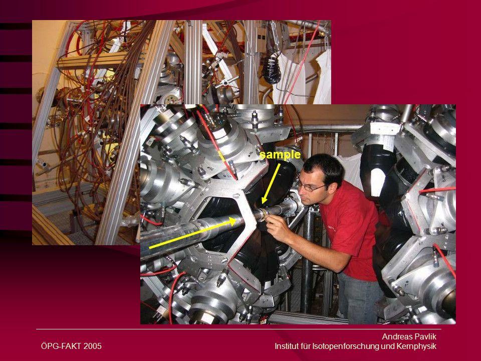ÖPG-FAKT 2005 Andreas Pavlik Institut für Isotopenforschung und Kernphysik