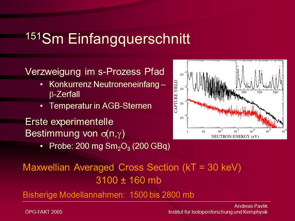 ÖPG-FAKT 2005 Andreas Pavlik Institut für Isotopenforschung und Kernphysik 151 Sm Einfangquerschnitt Verzweigung im s-Prozess Pfad Konkurrenz Neutroneneinfang –  -Zerfall Temperatur in AGB-Sternen Erste experimentelle Bestimmung von  (n,  ) Probe: 200 mg Sm 2 O 3 (200 GBq) Maxwellian Averaged Cross Section (kT = 30 keV) 3100 ± 160 mb Bisherige Modellannahmen: 1500 bis 2800 mb